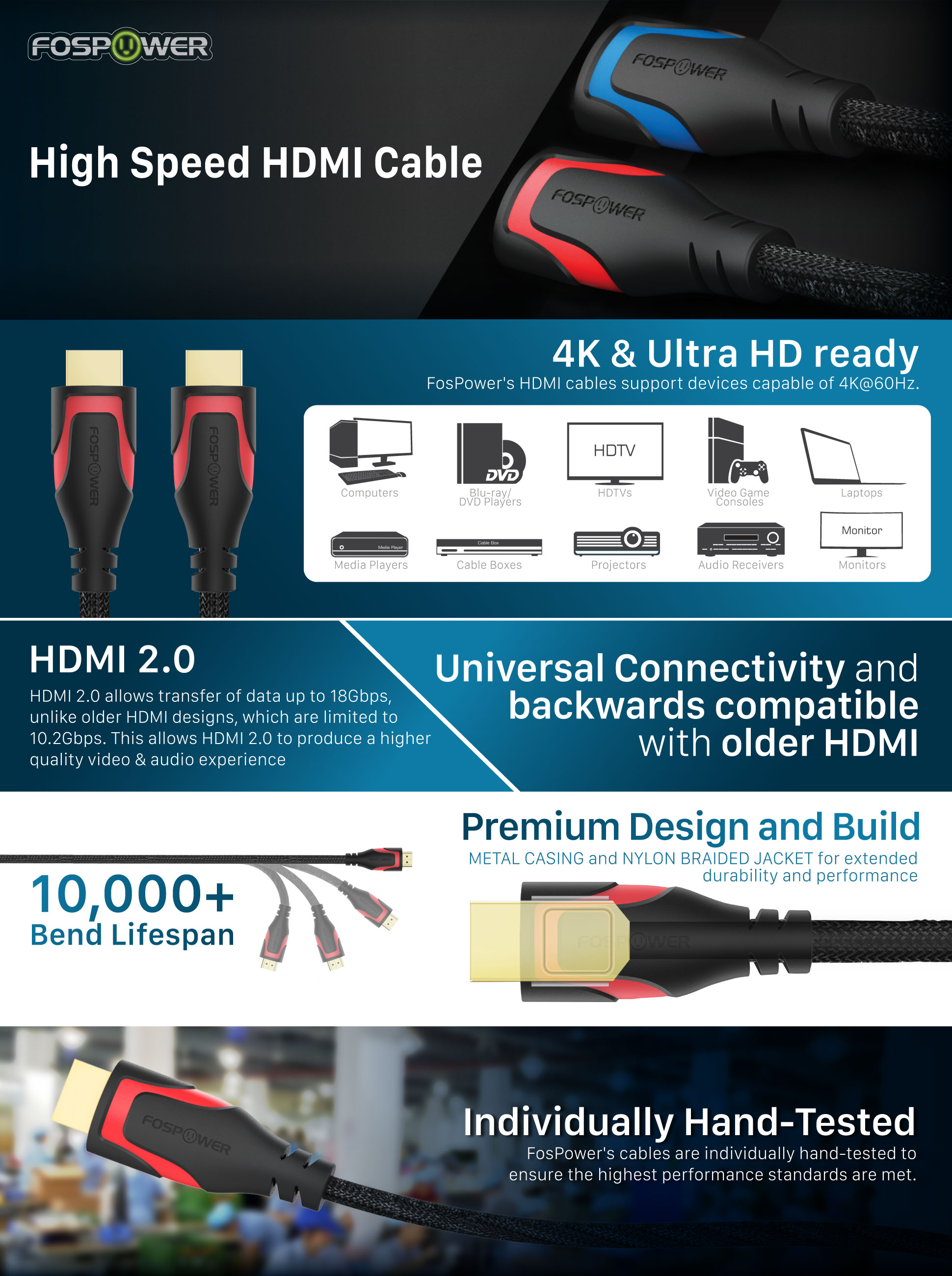 30AWG Nylon Braided High Speed HDMI Cable