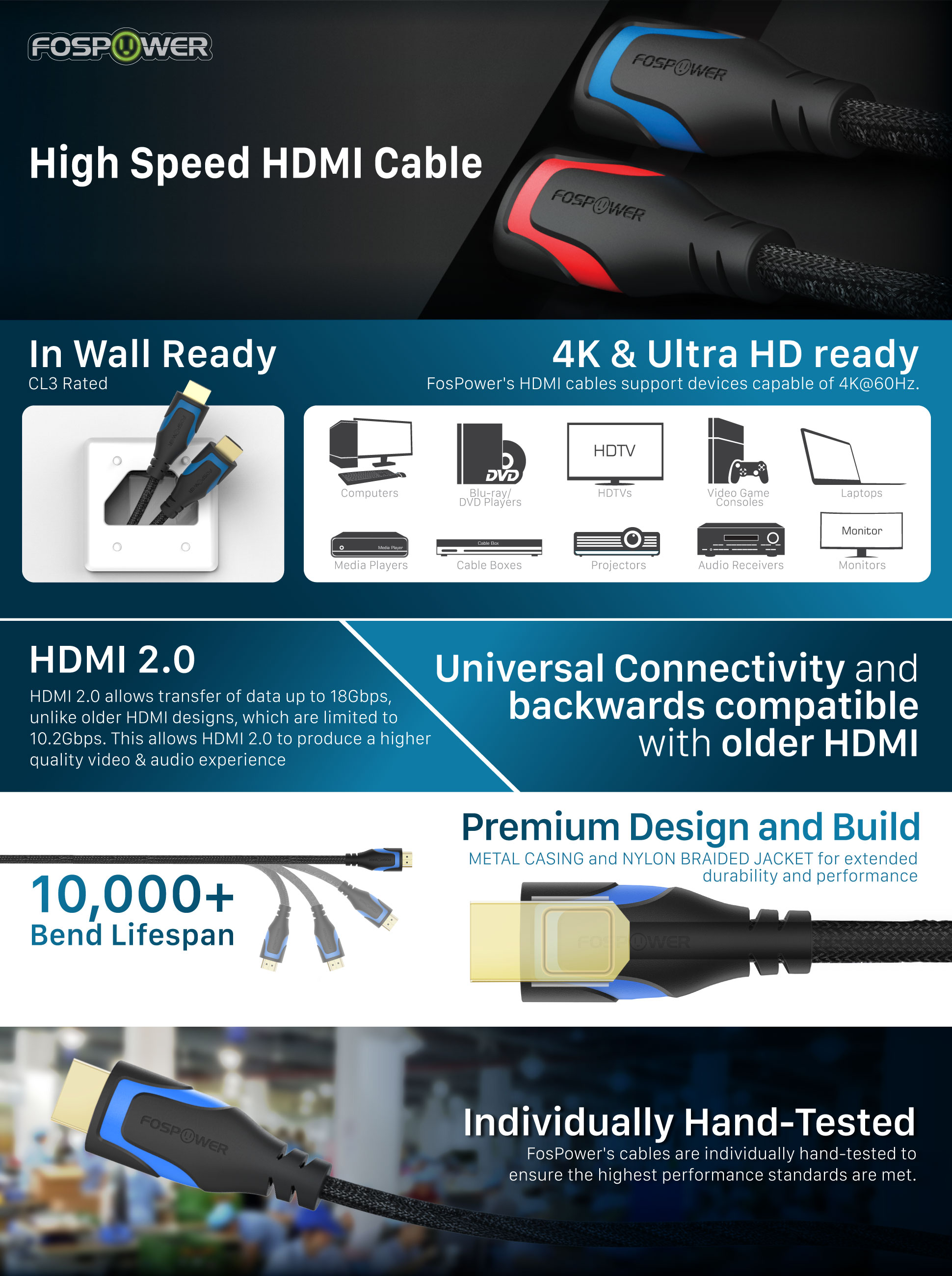 CL3 Rated 28AWG Nylon Braided High Speed HDMI Cable - A/V Cables ...