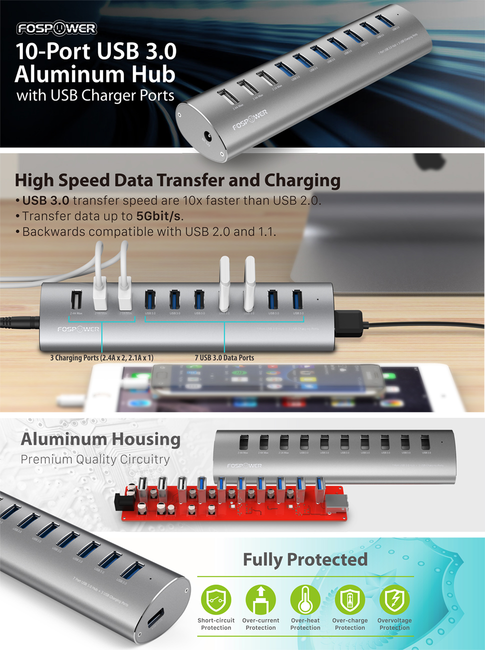 10 Port Usb Hub With Charging Ports Chargers 1 Transfer Rate High Speed
